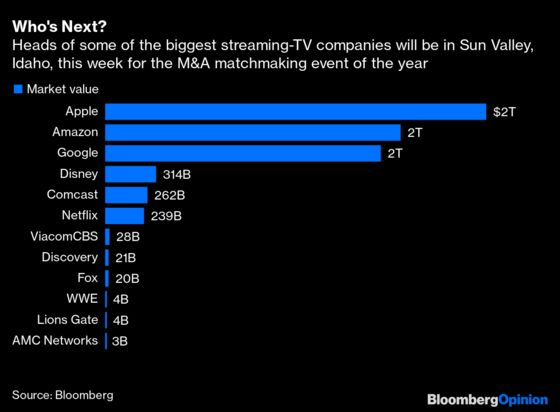 See You in Sun Valley. Bring Your M&A Banker.