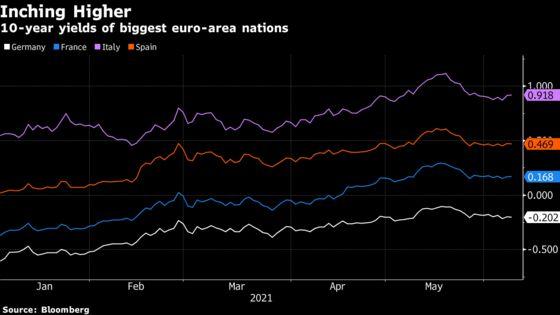 ECB to PlotNext Phase of Pandemic Bond Buying