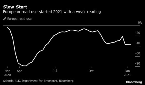 Europe's Oil Demand Starts 2021 With Whimper on New Virus Surge