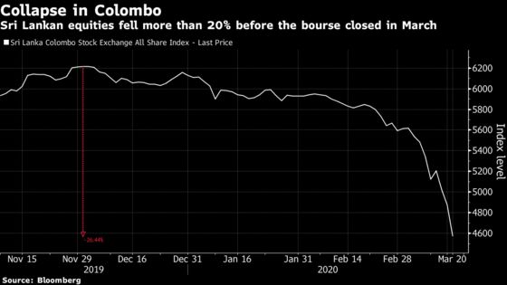 Market Closures in South Asia Leave'Bitter Taste' forForeign Funds