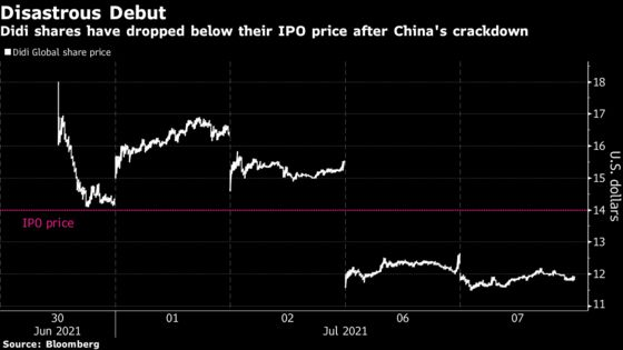 Didi Extends Drop to Fresh Lows as China Weighs Rule Changes
