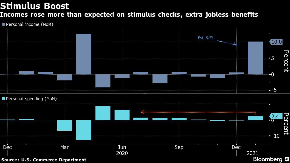 World Economies 2021 - cover