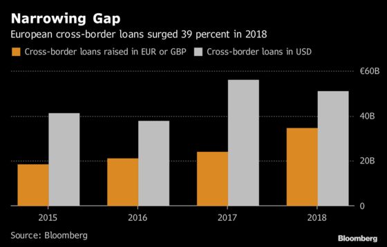 Cross-Border LBOs to Boost Europe's Leveraged Finance Market