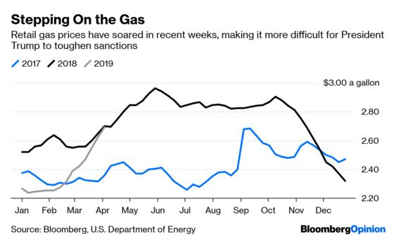 Squeezing Gas Prices or Iran? Trump Must Choose