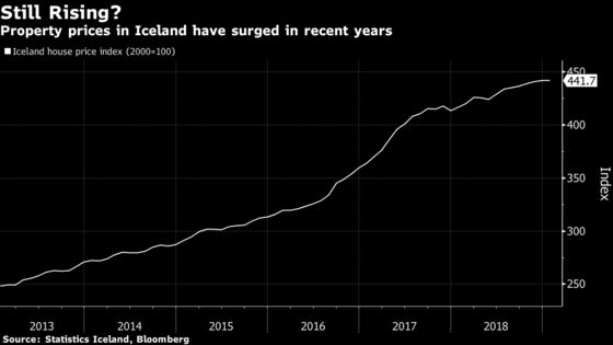 Reykjavik Is Being Swamped by Empty Luxury Flats