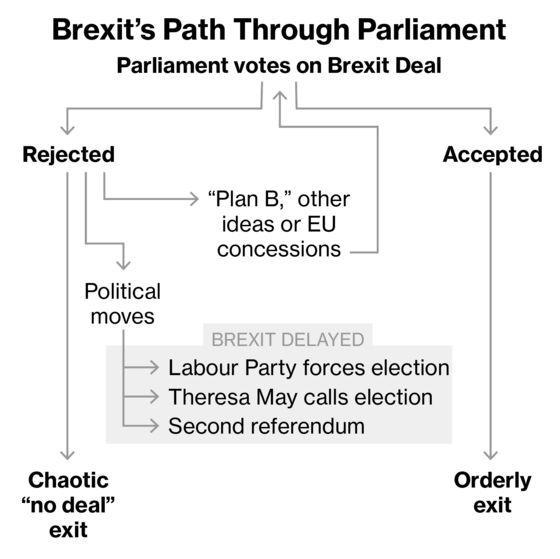 Brexit Bulletin: May's Final Plea