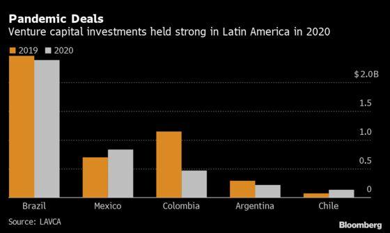 Unicorn Rainmaker Amasses $1 Billion for Latin America Startups