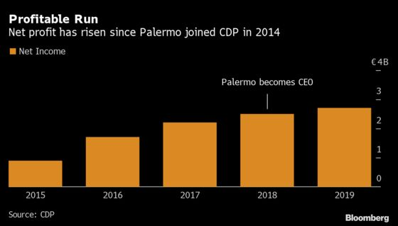 Inside the Secret Banking Heavyweight That Aims to Revive Italy