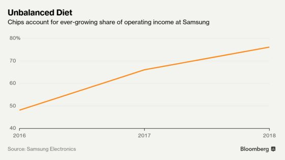 Another Setback for Samsung as Profit Misses Estimates