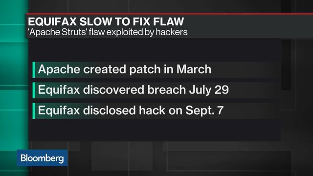 How to find out if you're affected by the Equifax hack