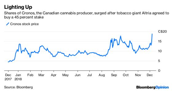 Altria's Canadian Pot Bet Is Really About the U.S.