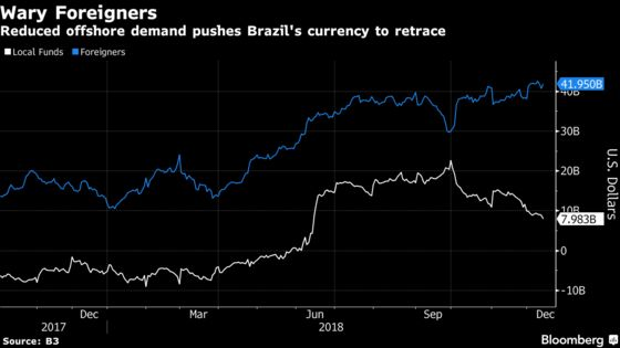 Hedge Funds in Brazil Are Doing Just Fine. Just Ask Bahia