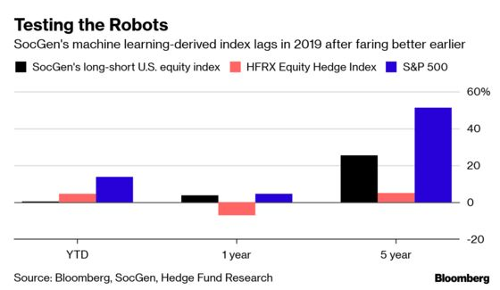 Robots That Learn Are the Hottest Weapon in the Investing Arms Race