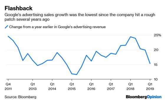 Google Reminds Investors Rapid Growth Isn't Guaranteed