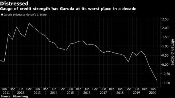 Garuda Plans Major Restructuring That May Halve Its Fleet