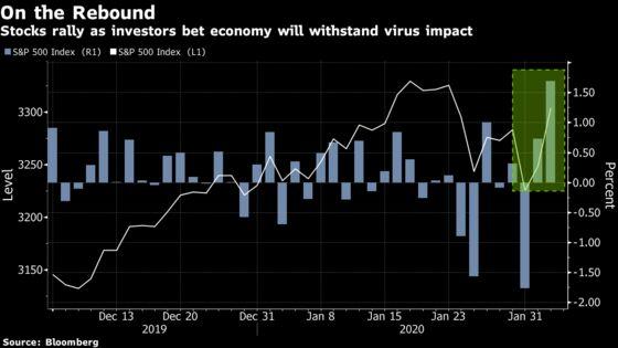 U.S. Stocks Surge, Treasuries Sink on Economy Bets: Markets Wrap