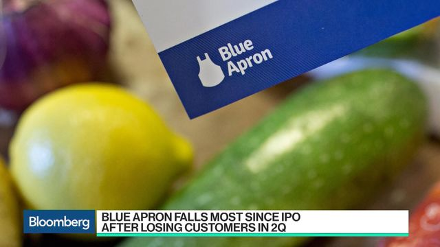 Blue Apron Holdings Inc (NASDAQ:APRN) Shares Gap Down Following Weak Earnings