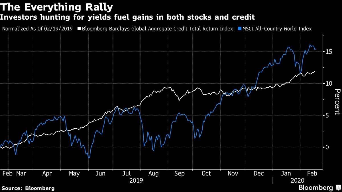 BofA Strategists Go All-In Behind Global Rally Built on Bad News