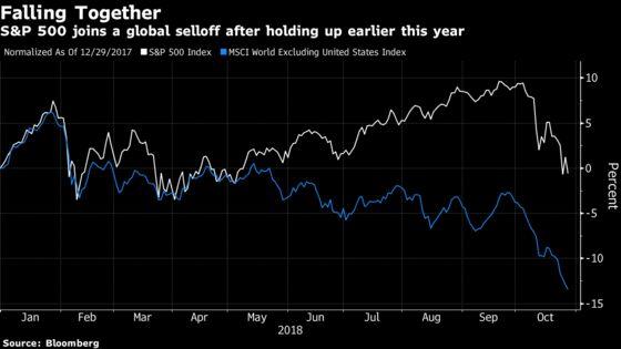 Ned Davis Cuts U.S. Stocks Again as Global Bear Market Deepens