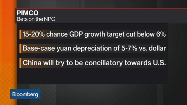 Pimco, BlackRock and Mobius's Predictions for China in 2017