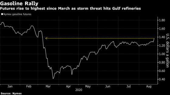 Stocks Notch Record Highs; Treasury Yields Climb: Markets Wrap
