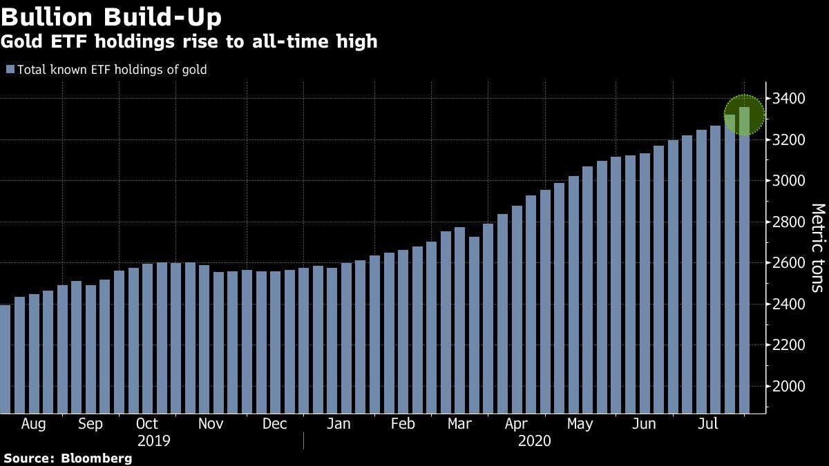 Vanguard Total Stock Mkt Index Vtsmx Emerging Markets ...
