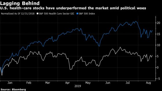 Health Investment Firm OrbiMed Growing Wary of a Tougher FDA