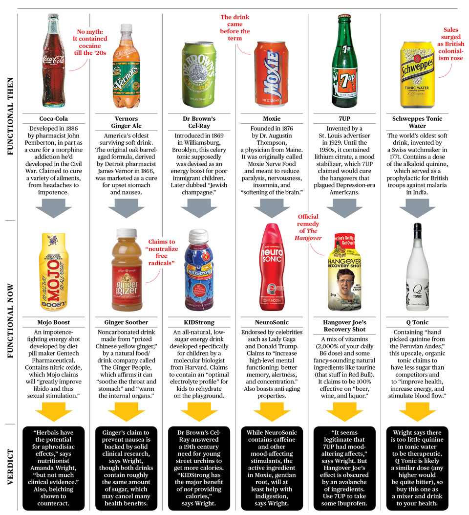 Energy Drinks Prices In India
