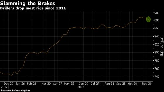 Drillers Lay Down U.S. Rigs With Oil Volatility Crushing Plans