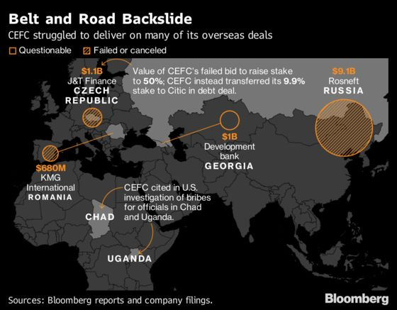 Bribery Scandal Sounds Alarm to Nations Along New Silk Road