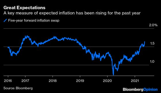 Inflation and Rising Bond Yields Will Hit the ECB's Pain Point