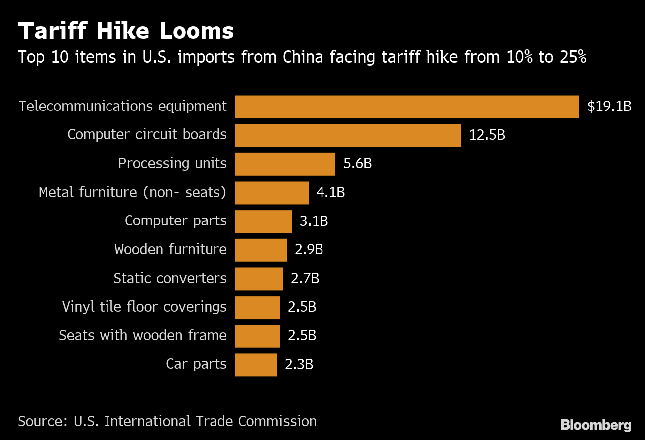 Trump Tariff Threat: How Will Companies Be Affected By Trade