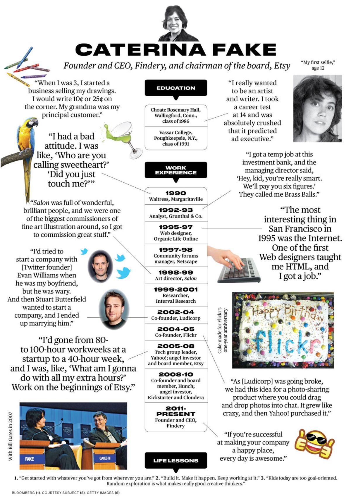 Tech Entrepreneur Caterina Fake's Career Path - Bloomberg