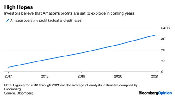 Amazon Thinks Big, and That Doesn't ComeCheap