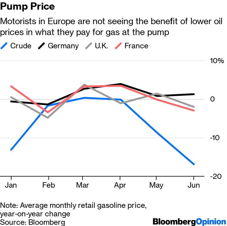 Trump China Tariffs Spook Oil More Than Iran as Demand Fears Grow