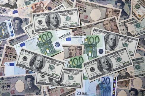 Japan Rebuke to G-20 Nations May Signal More Moves to Weaken Yen