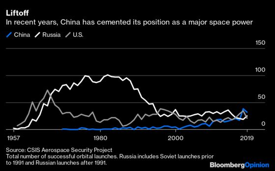 China Should Celebrate ItsMars Feat With Data