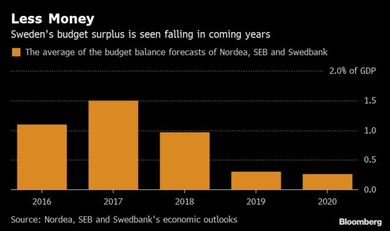 Sweden Touts 'Incredibly Strong' Jobs Market Before New Forecast