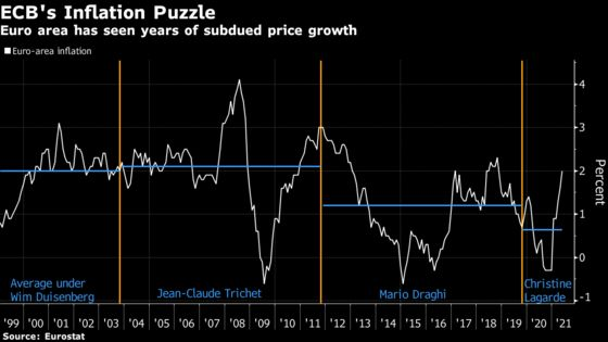 Globalization Isn't a Major Cause of Low Inflation, ECB Says