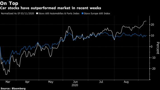 Auto Stocks Bounce Back as Virus Seen Fueling Travel by Car