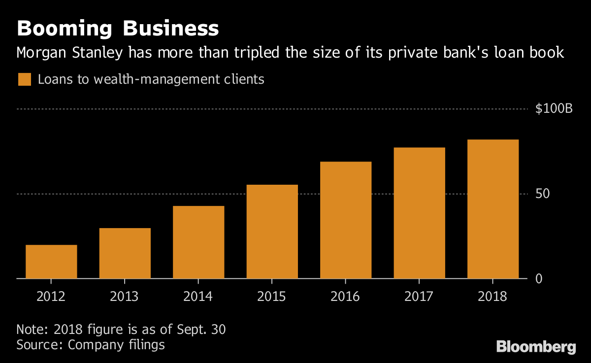 Goldman, Morgan Stanley Want to Lend the Ultra-Rich More