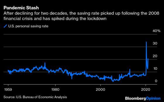 Keep Those Pandemic Savings for Your Retirement