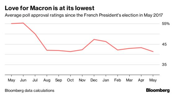 Night Forest Trek, Garbage Coup Tell Tale of New Macron Foes