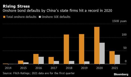 China's Very Bad Bank: Inside the Huarong Debt Debacle