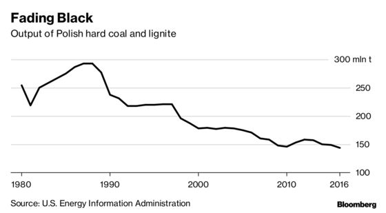 A Climate Summit in the Heart of Coal Country