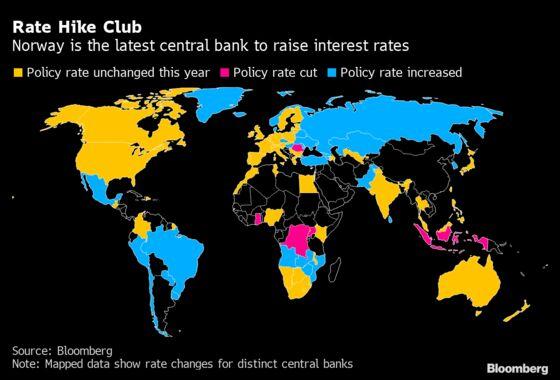 Central Banks Turning Slowly in Ending Pandemic's Easy Money Era