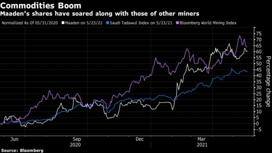 Commodity 'Supercycle' a Cue for Saudi State Miner to Cut Debt