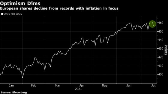 European Stocks Drop as Investors Grapple With Inflation Worries