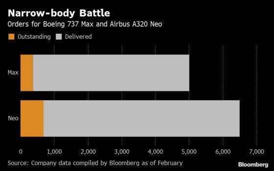 Airlines Rethink $57 Billion in Boeing Orders After Crash