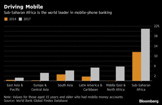 Nigeria Softens Rules Shielding Banks From Wireless Rivals